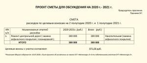 CHT-smeta_Cel2021